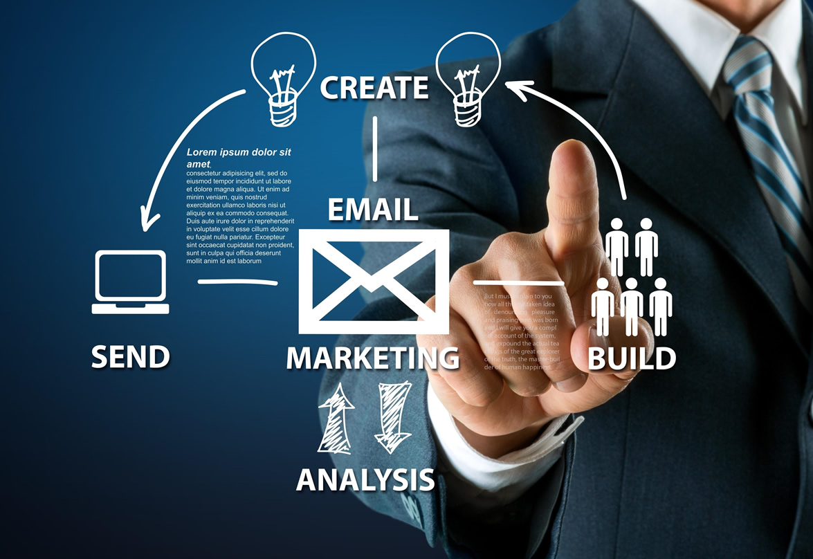 Secret top-How to create an urgent email marketing list